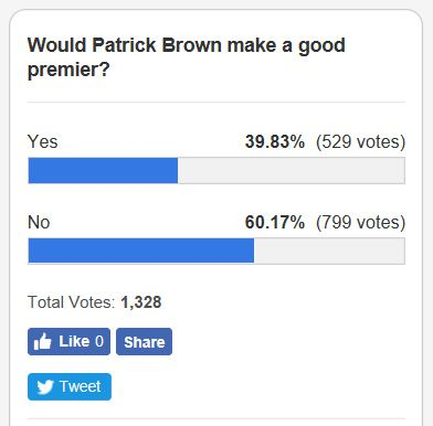 Toronto Sun Poll Patrick Brown  Lake Superior News