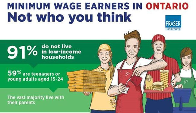 Ontario Minimum Wage Lake Superior News